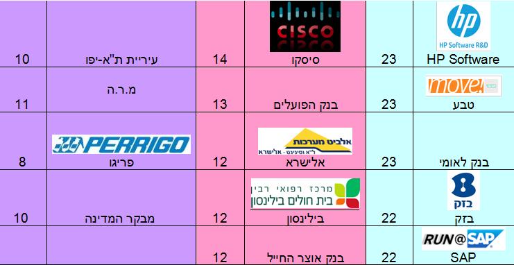 teams-15-16-2
